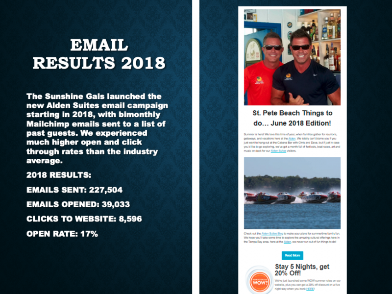 Email Results 2018